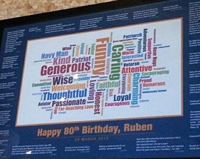 Framed appreciation word cloud for a milestone birthday